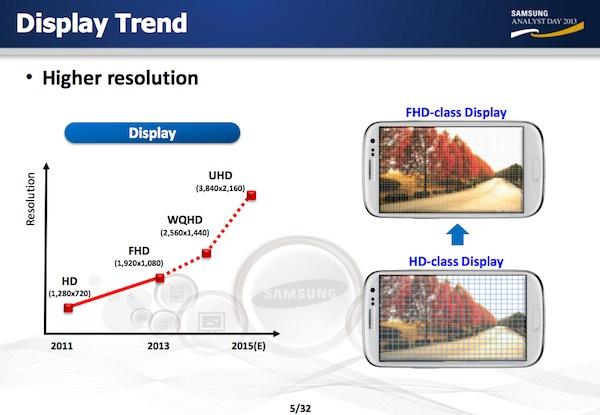 Primele detalii despre Samsung Galaxy Note 5 ajung pe web; am putea primi un display 4K de 5.9 inch