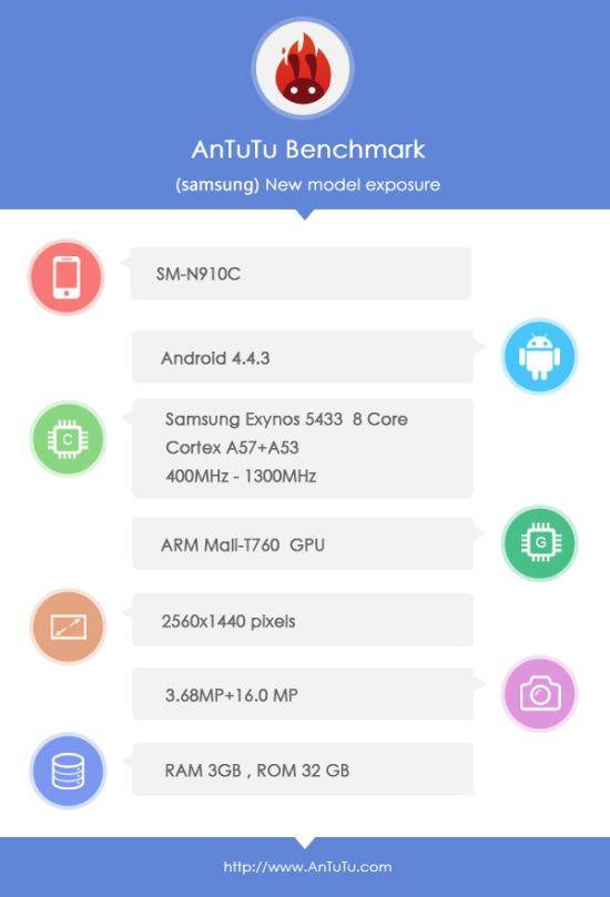 Samsung Galaxy Note 4 Își face apariția În cadrul testului benchmark AnTuTu; vine cu display Quad HD, procesor Snapdragon 805 și 3 GB RAM