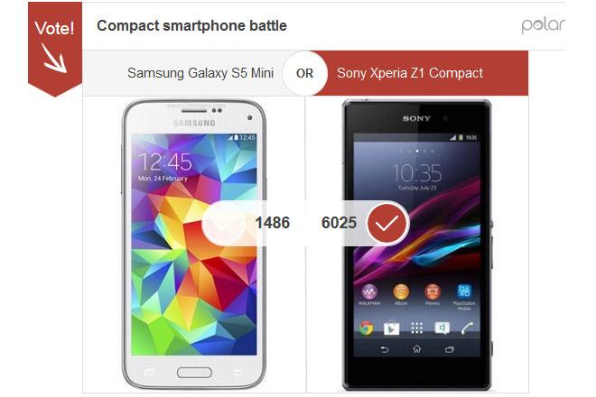 S5 Mini e Întrecut și de Sony Xperia Z1 Compact