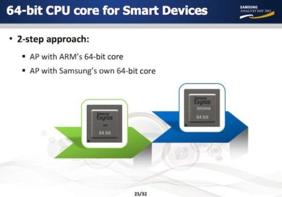 Samsung postează un teaser pentru CES 2014, va anunța noile sale procesoare Exynos În Vegas
