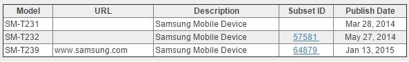 Tableta Galaxy Tab 4 7.0 (SM-T239) dezvăluită de un user agent profile de pe site-ul oficial Samsung
