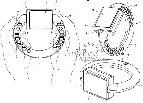 Telefonul bratara Sony Ericsson, mai mult decat un concept?