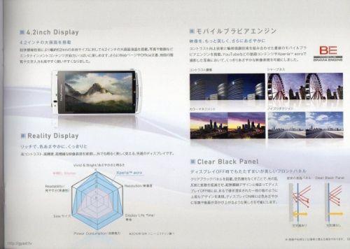 Xperia Acro ni se prezintă În slide-uri oficiale; un Xperia Arc destinat Japoniei?
