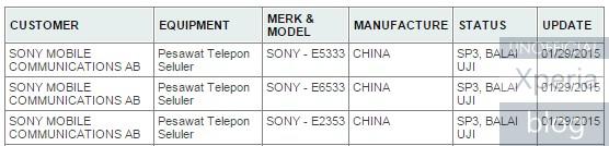 Sony Xperia Z4 primeşte certificarea oficială în Indonezia, mai multe nume de cod apar