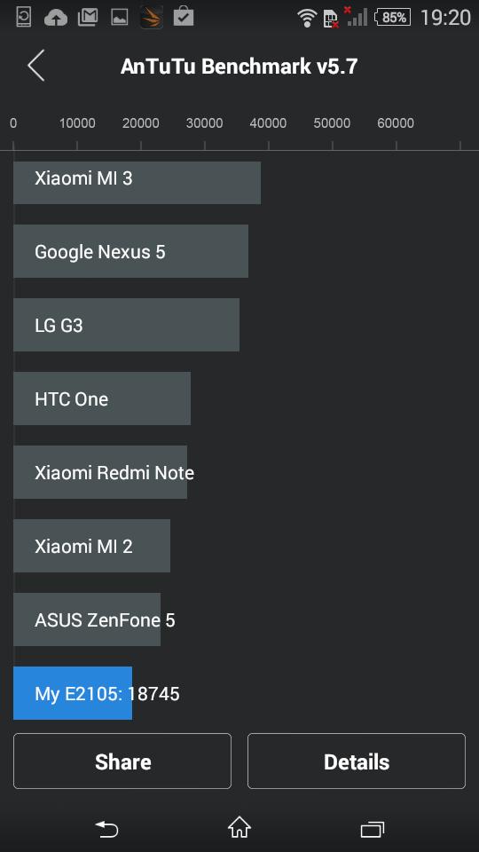 Sony Xperia E4 AnTuTu benchmark