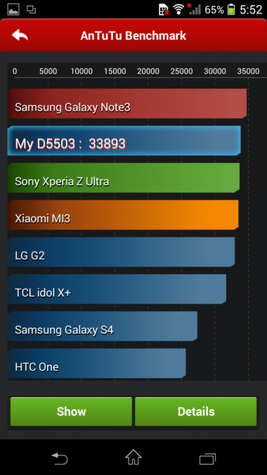Sony Xperia Z1 Compact Benchmarks