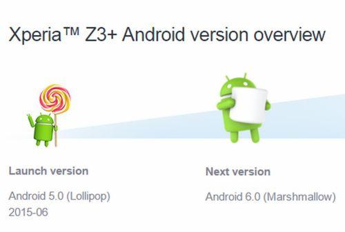 Sony va aduce direct Android 6.0 Marshmallow pentru terminalele mid-range lansate în 2015, sărind astfel peste 5.1.1 Lollipop