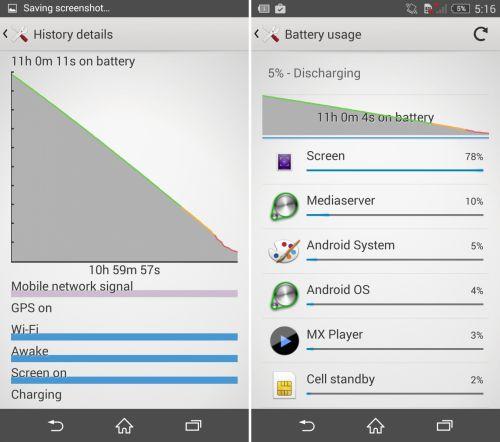 Test baterie Sony Xperia Z3