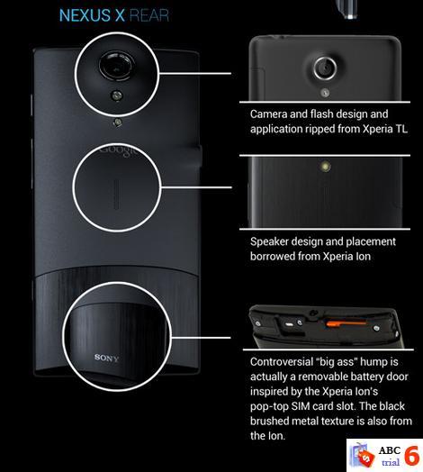 Nexus X makeup