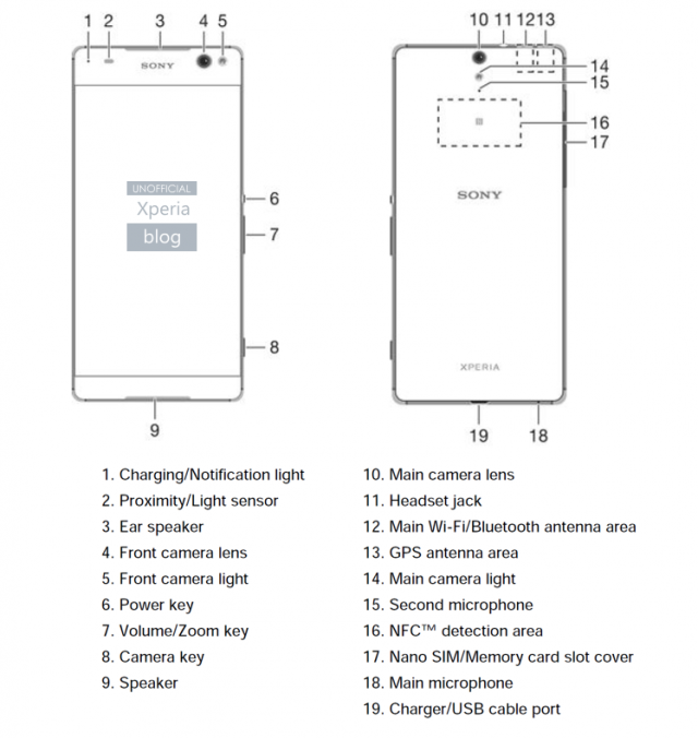 Sony Xperia C5 Ultra are manualul publicat pe web, vine cu un ecran edge to edge