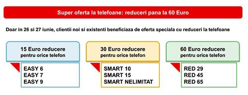 Sony Xperia SP intră În oferta Vodafone România; Operatorul oferă reduceri de până la 60 de euro la telefoane azi și mâine!