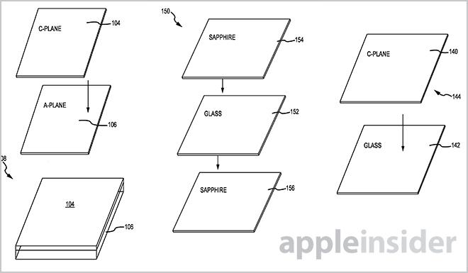 Creatorii lui Gorilla Glass par nemulțumiți de cristalul de safir de pe iPhone 6