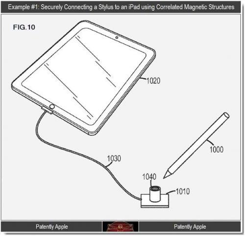 Viitorul tehnologiilor iPad și iPhone: porturi MagSafe, stylus special pentru iPad, Încărcare wireless