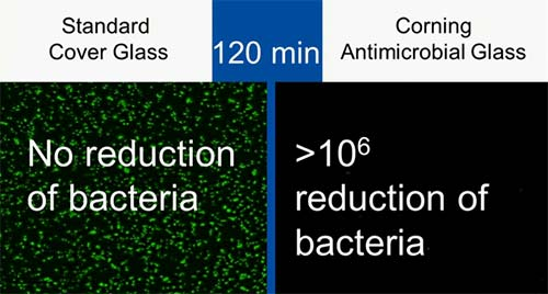Corning pregătește viitorul ecranelor de telefoane: antimicrobi, anti reflectiv și mai rezistent