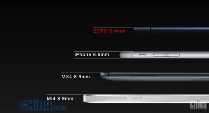 UMi Zero este un nou telefon interesant, cu o construcție specială Superbody