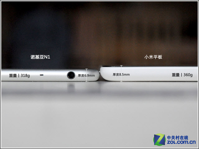 Nokia N1 versus Xiaomi MiPad 7.9