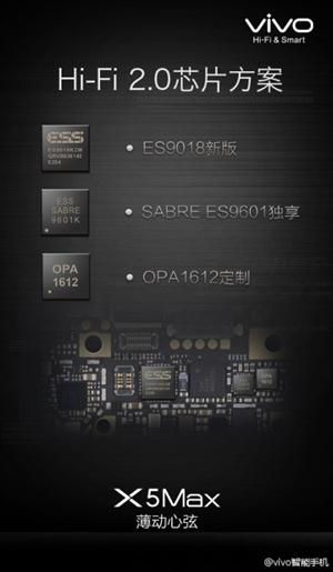 Cel mai subțire telefon din lume e acum și cel mai bun music phone: Vivo X5 Max vine cu Hi-Fi 2.0 și atinge 120 de decibeli!