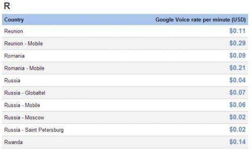 Mobilissimo testeaza functia de apelare vocala Gmail pe telefon; tarifele pentru Romania acum oficiale