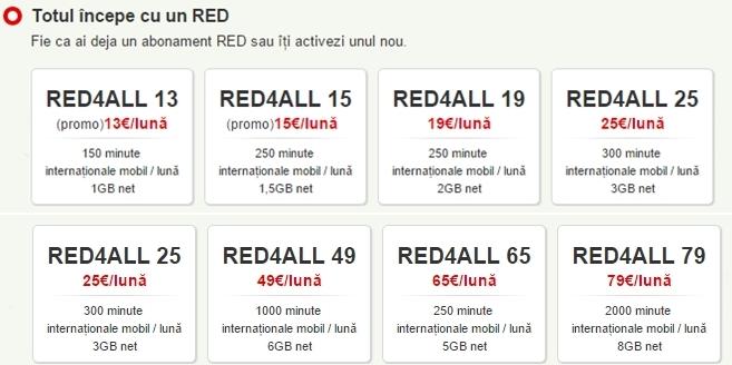 Vodafone România introduce noi abonamente în portofoliul RED; se oferă până la 50 GB trafic de net cadou la abonare