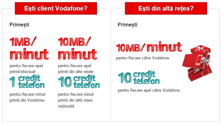 Vodafone oferă 3 GB net cadou la instalarea aplicației MyVodafone; vine și cu oferte speciale pentru utilizatorii de cartelă