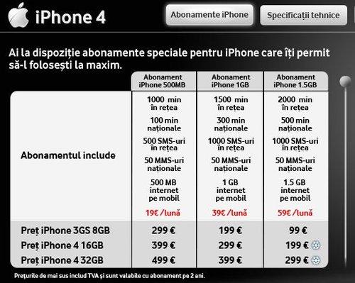 Oferta Comeciala iPhone 4 a Vodafone Romania