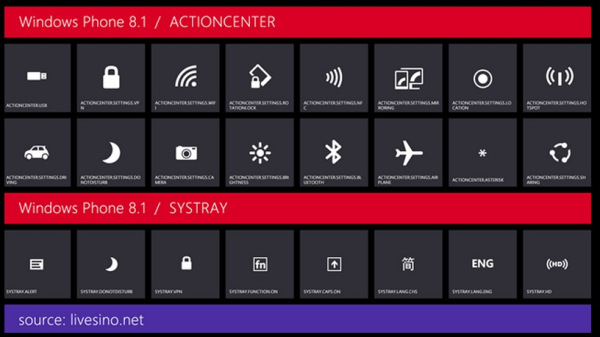 O nouă scăpare din Windows Phone 8.1: iconurile lui Cortana, rival pentru Siri