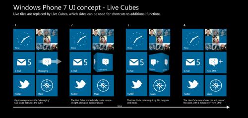Varianta Nokia de interfață Windows Phone 7 aduce efecte 3D, cel puțin În varianta concept (Video)
