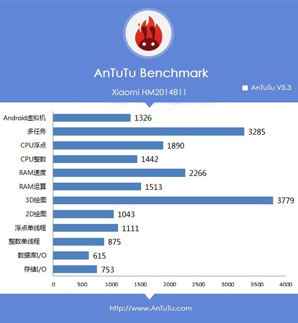 Un nou telefon Xiaomi cu procesor 64 bit descoperit În benchmarkul AnTuTu