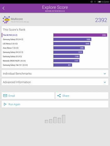 În cele din urmă, În SunSpider am atins 594 ms