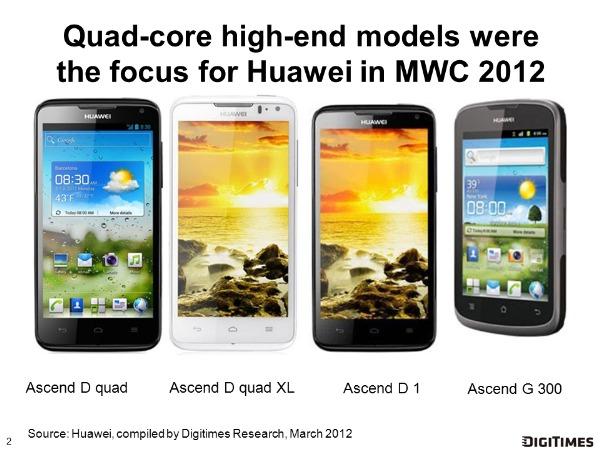 ZTE și Huawei trec la atac cu smartphone-uri high end În 2012! Acestea sunt planurile lor!