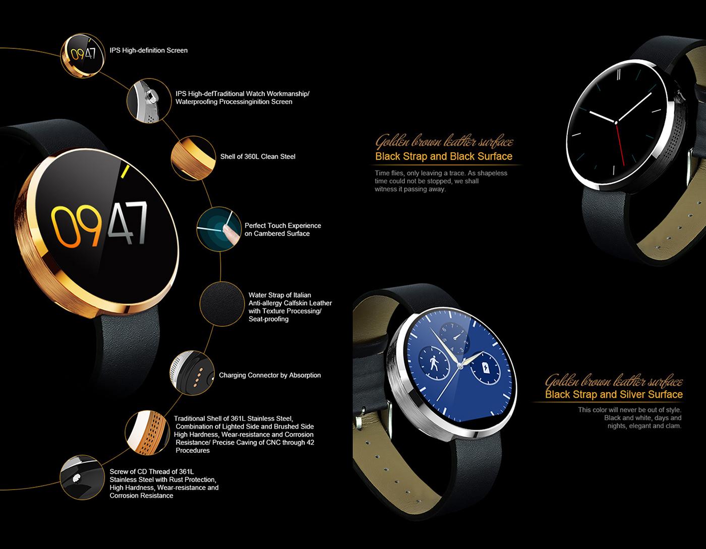 Zeaplus Watch DM360 este un smartwatch cu preț de doar 99$ ce arată exact ca Moto 360