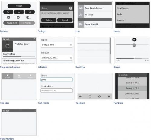 Symbian Carla, acum și În primele screenshoturi/schițe; Cum vi se pare evoluția Symbian?