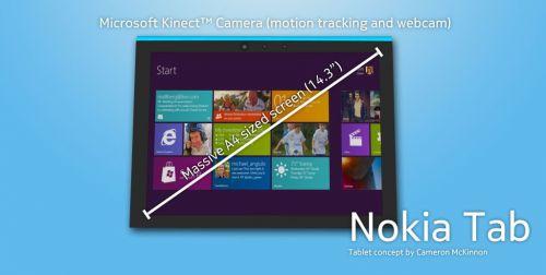 Nokia Tab, tableta Windows cu ecran de 14 inch - iată cum ar putea arăta un astfel de device (concept)
