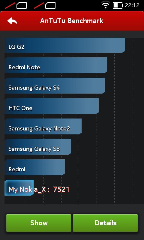 Benchmark-uri Nokia X