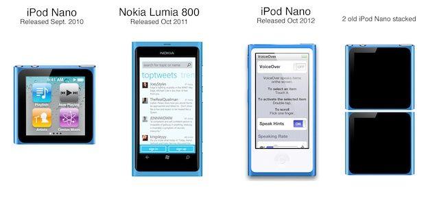 Noul iPod Nano seamănă destul de mult cu Nokia Lumia; Proces?