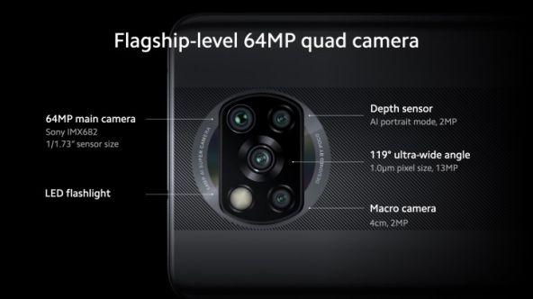 Camera lui POCO X3 NFC