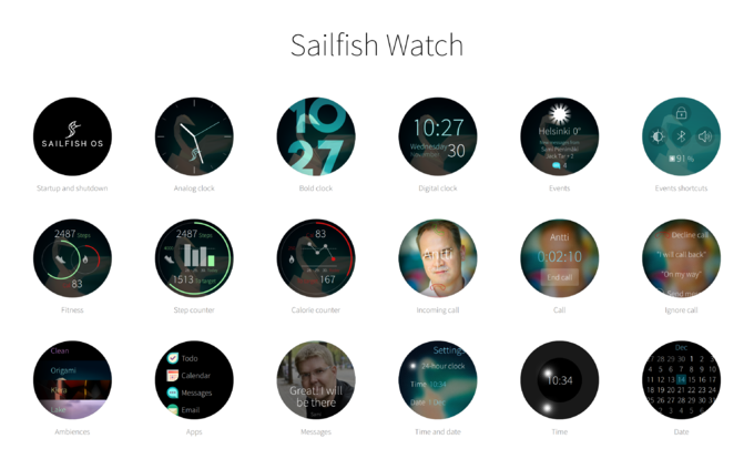Sailfish for watch