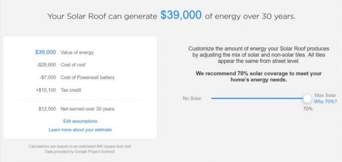 Cost Solar Roof