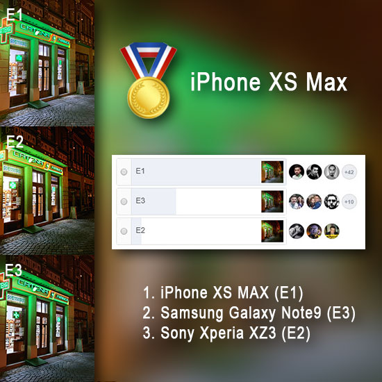 Samsung Galaxy Note 9 vs. iPhone XS Max vs. Sony Xperia XZ3, test de captură low light culori/sursă lumină