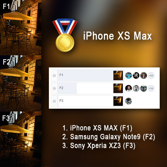Samsung Galaxy Note 9 vs. iPhone XS Max vs. Sony Xperia XZ3, test de captură low light în condiţii dificile de umbră/lumina