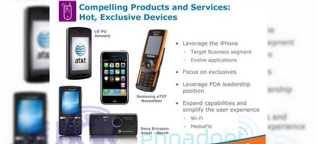 AT&T Vu, Sony Ericsson K850i si iPhone Business sosesc in curand