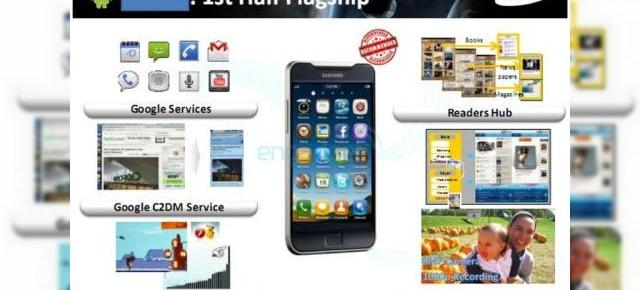 Android sau iPhone? Samsung H1, un telefon Android 2.3 cu design stil iPhone