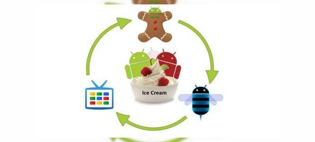 Android Ice Cream - o combinație dintre Honeycomb, Gingerbread și Google TV?