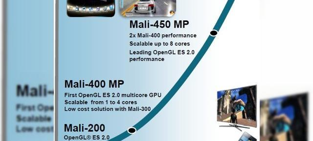 Mali-450MP - un accelerator grafic destinat telefoanelor mid-range și entry-level, dar cu performanțe duble față de Mali-400MP