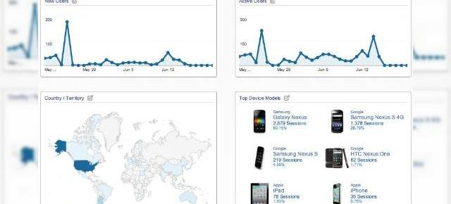 Google Analytics include acum monitorizarea aplicațiilor mobile - mobile app analytics